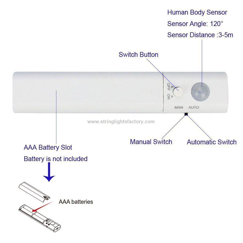 LED Strip Light Factory Mtion Sensor Light Strip Closet Light Kitchen Light  Stair Light Battery Power